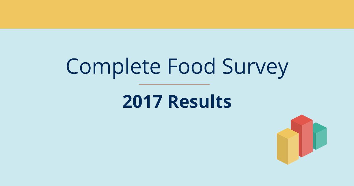 food survey